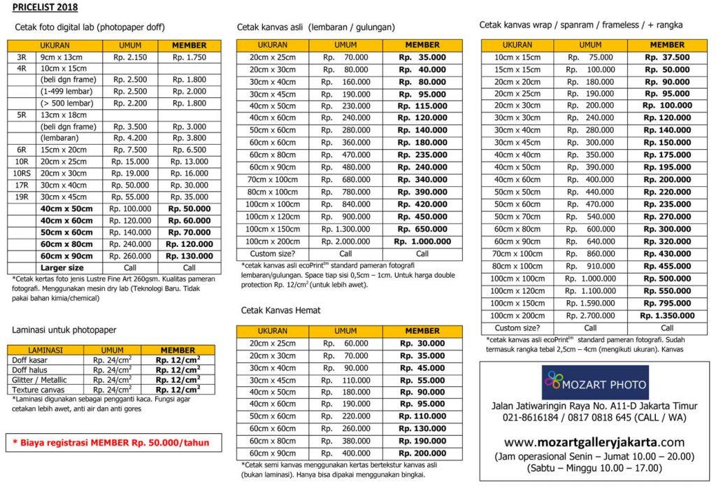 Daftar harga cetak kanvas